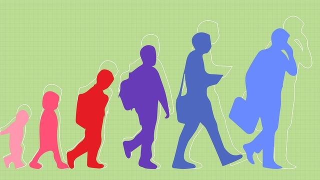 Hormon pertumbuhan manusia