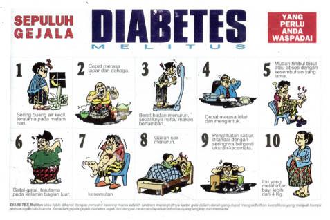 penderita diabetes terus bertambah