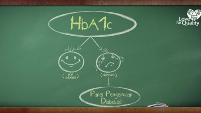 Waspada, Diabetes Melitus Rawan Komplikasi 2